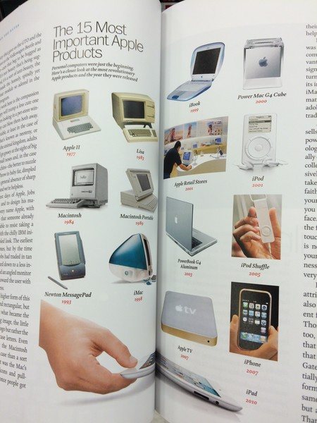 TIME-The-15-Most-Important-Apple-Products.jpg