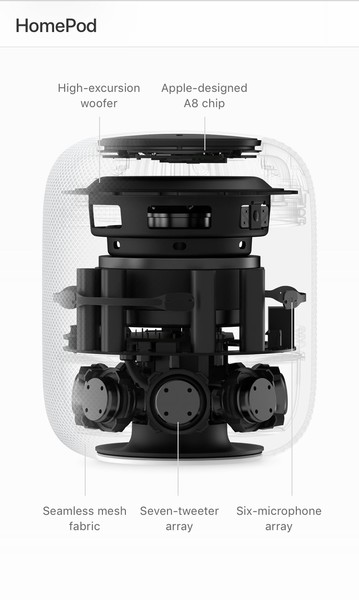 Apple-HomePod-tech.jpg