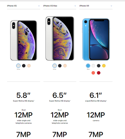 iPhone_Xs_and_Xs_Max_and_XR_comparision_1.png