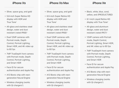 iPhone_Xs_and_Xs_Max_and_XR_comparision_2.png
