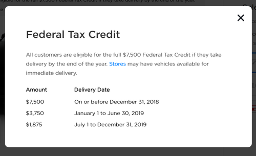 Tesla Federal Tax Credit Phase Out • ThePicky