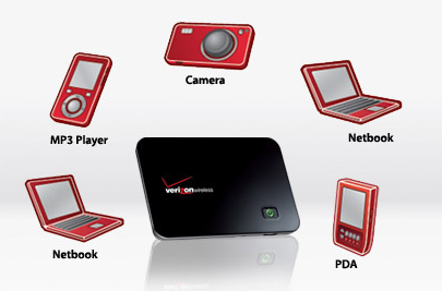 Verizon-MiFi-2200-Wi-Fi-HotSpot-on-the-Go.png