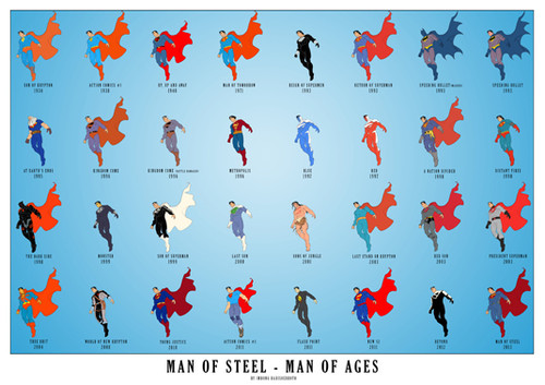 Superman-costume-changes-Illustrated-infographics.jpg